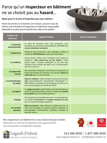 comment-choisir-un-inspecteur-en-batiment-2020-06-01